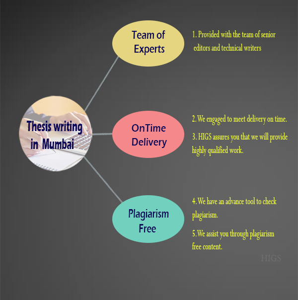 thesis writing service in mumbai